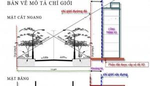 Mật độ xây dựng là gì? Cách tính mật độ xây dựng cho nhà ở
